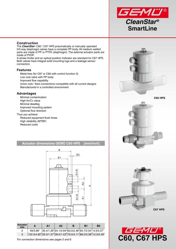 Hydraulics, Pneumatics, Pumps & Plumbing New Gemu CleanStar PTFE ...