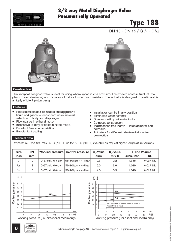 Type 188 diaphragm valves metal industrial sed flow control td010036type188enpdf 481 kb germany ccuart Choice Image